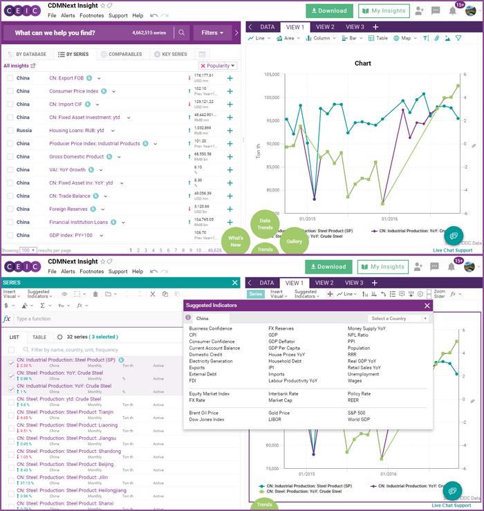 CDMNext Platform Screenshot